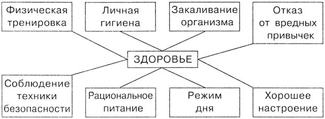 https://ped-kopilka.ru/images/3(643).jpg