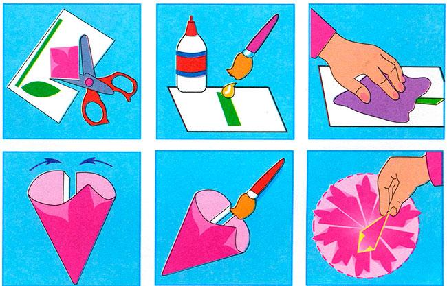 Как сделать своими руками открытку из бумаги без клея и ножницы, приглашения свадьбу открытка