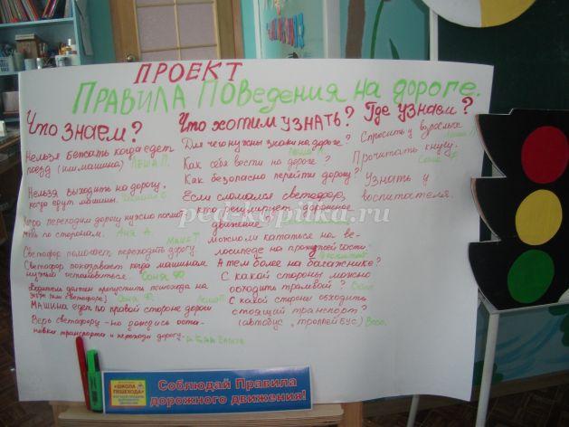 Девушка модель трех вопросов при работе над проектом модельное агенство югорск